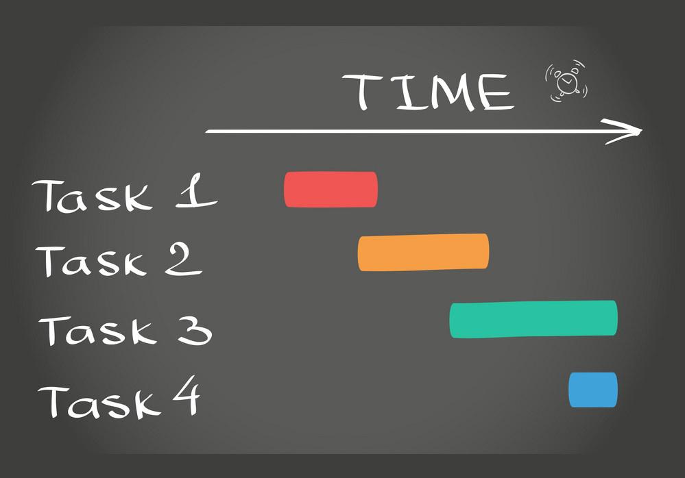 作業時間の推計